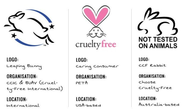 #CrueltyFree